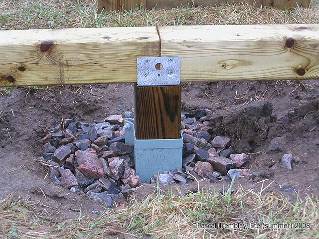 How to build the greenhouse foundation - Greenhouse fondation - Helpful Greenhouse Tips